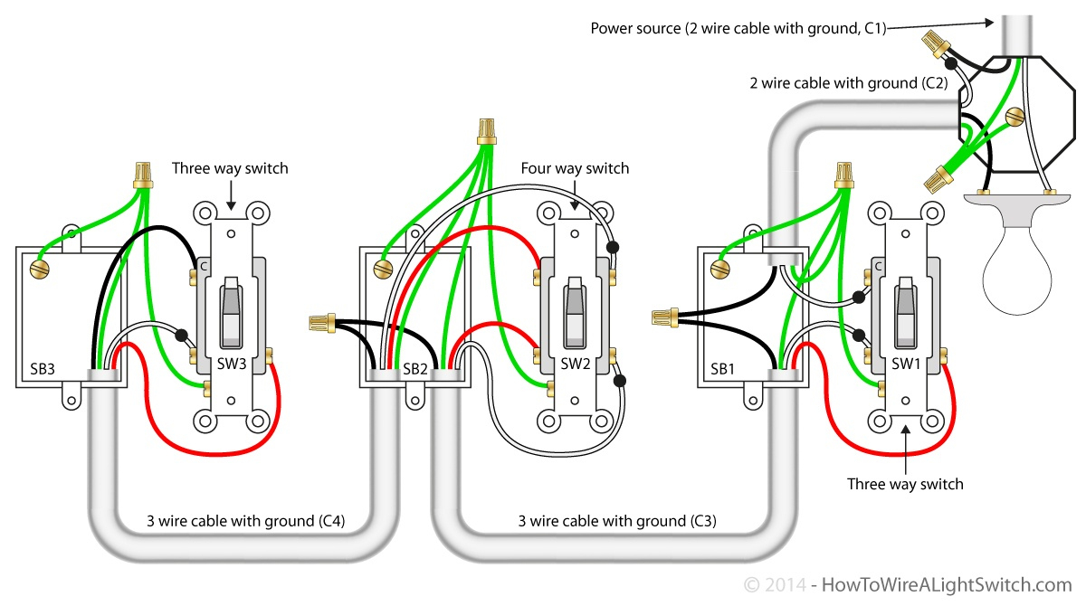 3 Types Of Light Switch Wiring | Guide For Beginners - 3 Way Switch Wiring Diagram Power At Switch