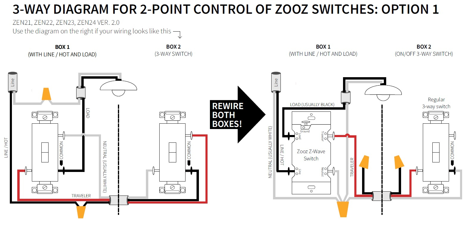 3-Way Diagrams For Zen21, Zen22, Zen23, And Zen24 Ver. 2.0 Switches - Three Way Wiring Diagram
