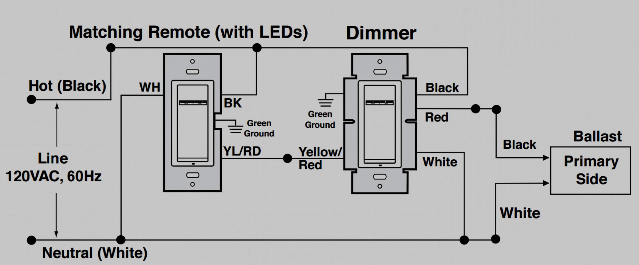 3 Way Transfer Switch Wiring Diagram | Best Wiring Library - Lutron Cl Dimmer Wiring Diagram