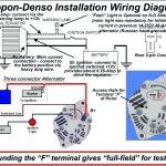 3 Wire Alternator Schematic | Manual E Books   One Wire Alternator Wiring Diagram Ford