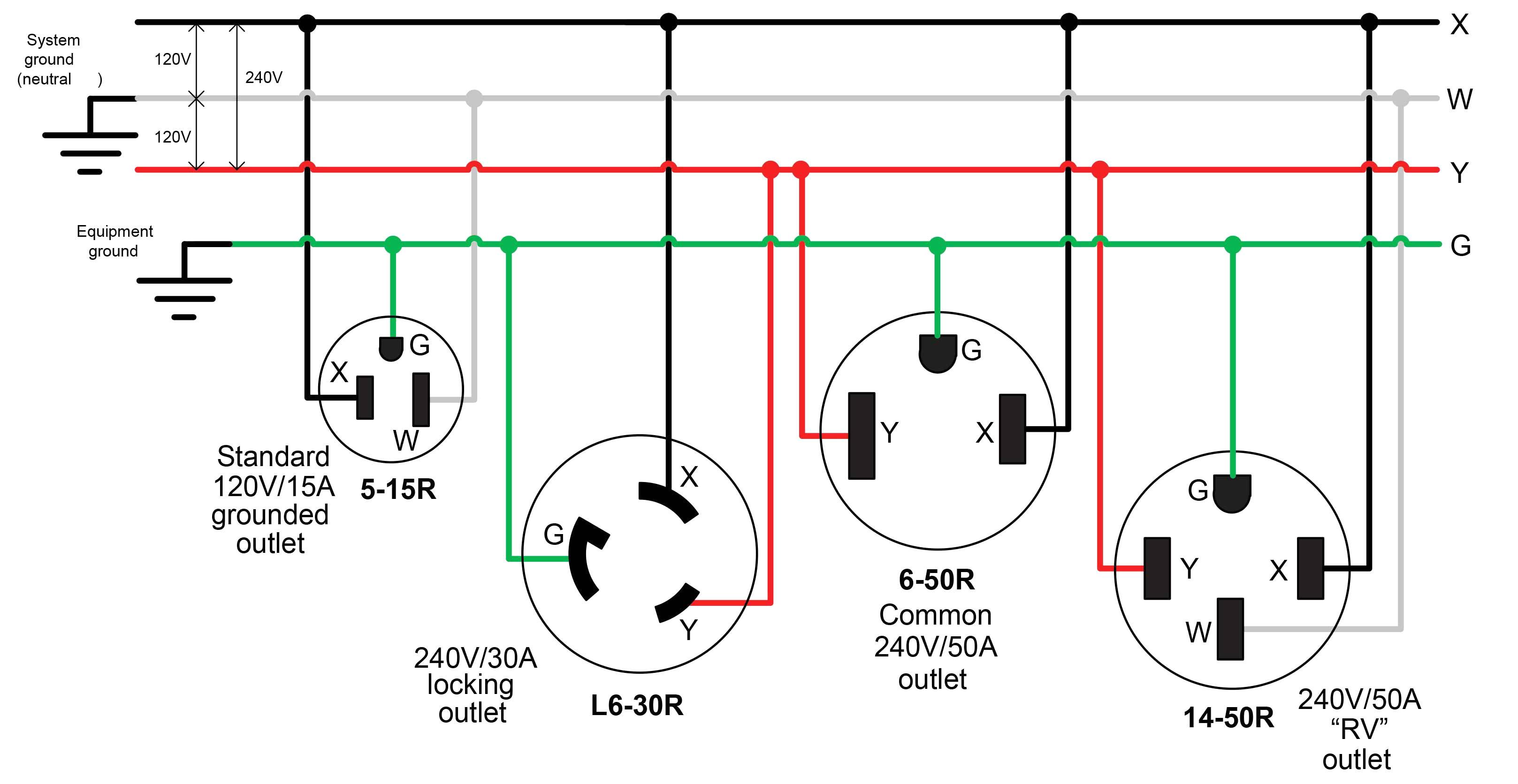 30 Amp Generator Diagram - Wiring Diagrams Hubs - 30 Amp Plug Wiring Diagram
