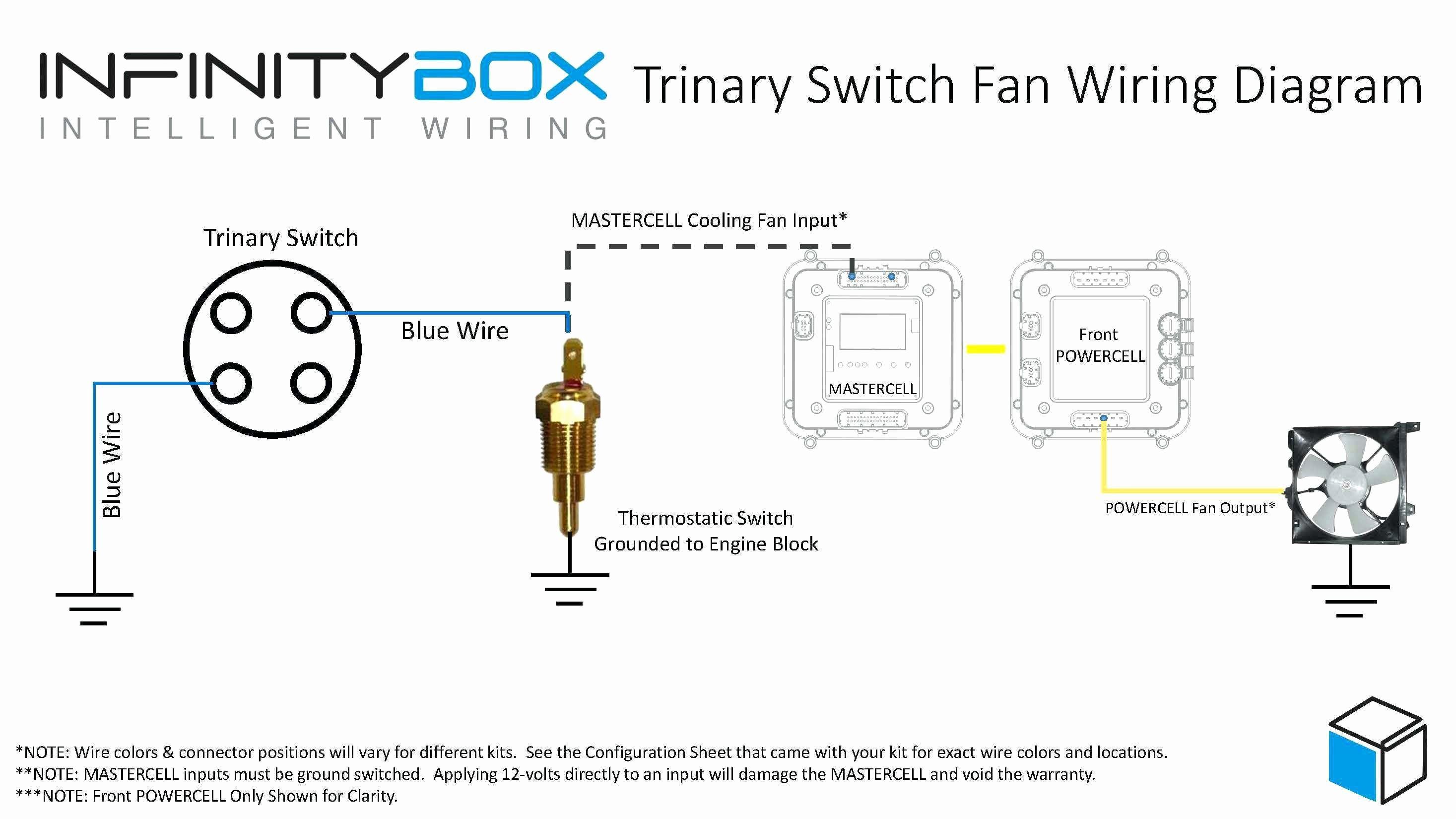 Nema L14-30 Plug Wiring Diagram from annawiringdiagram.com