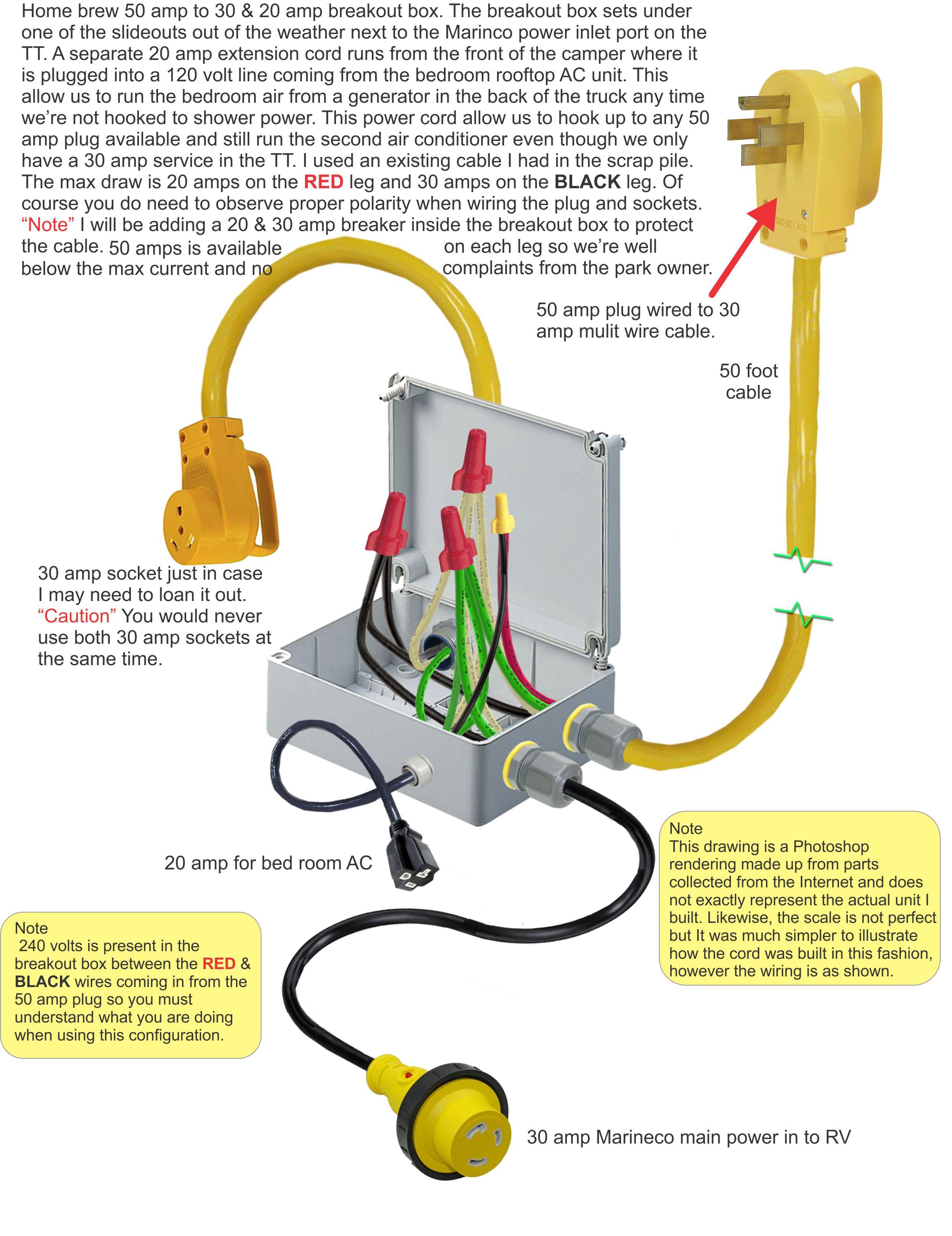 30 Amp Plug Wiring Up A Motorhome | Wiring Diagram - 30 Amp Rv Wiring Diagram