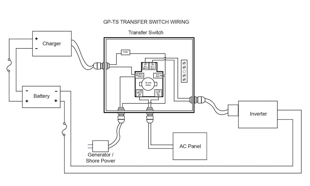 30 Amp Pre-Wired Transfer Switch | Go Power - Rv Transfer Switch Wiring Diagram