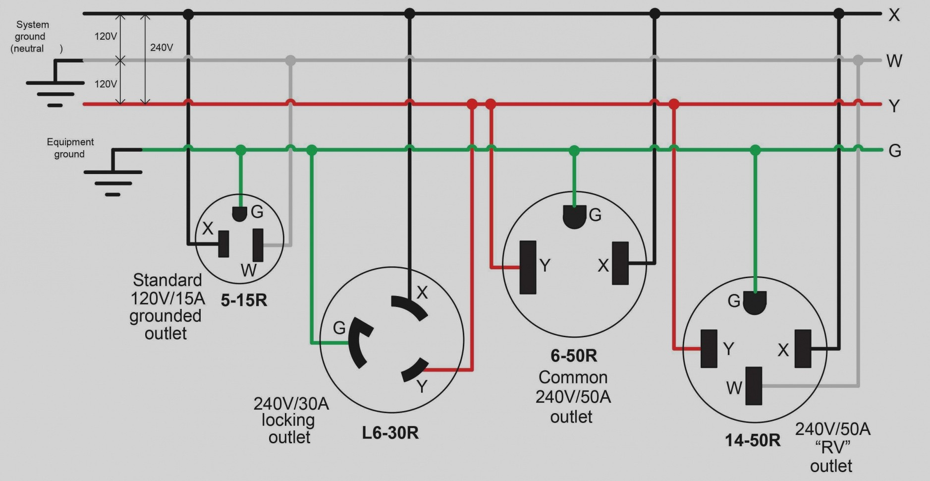 Wiring Outlets Diagram from annawiringdiagram.com