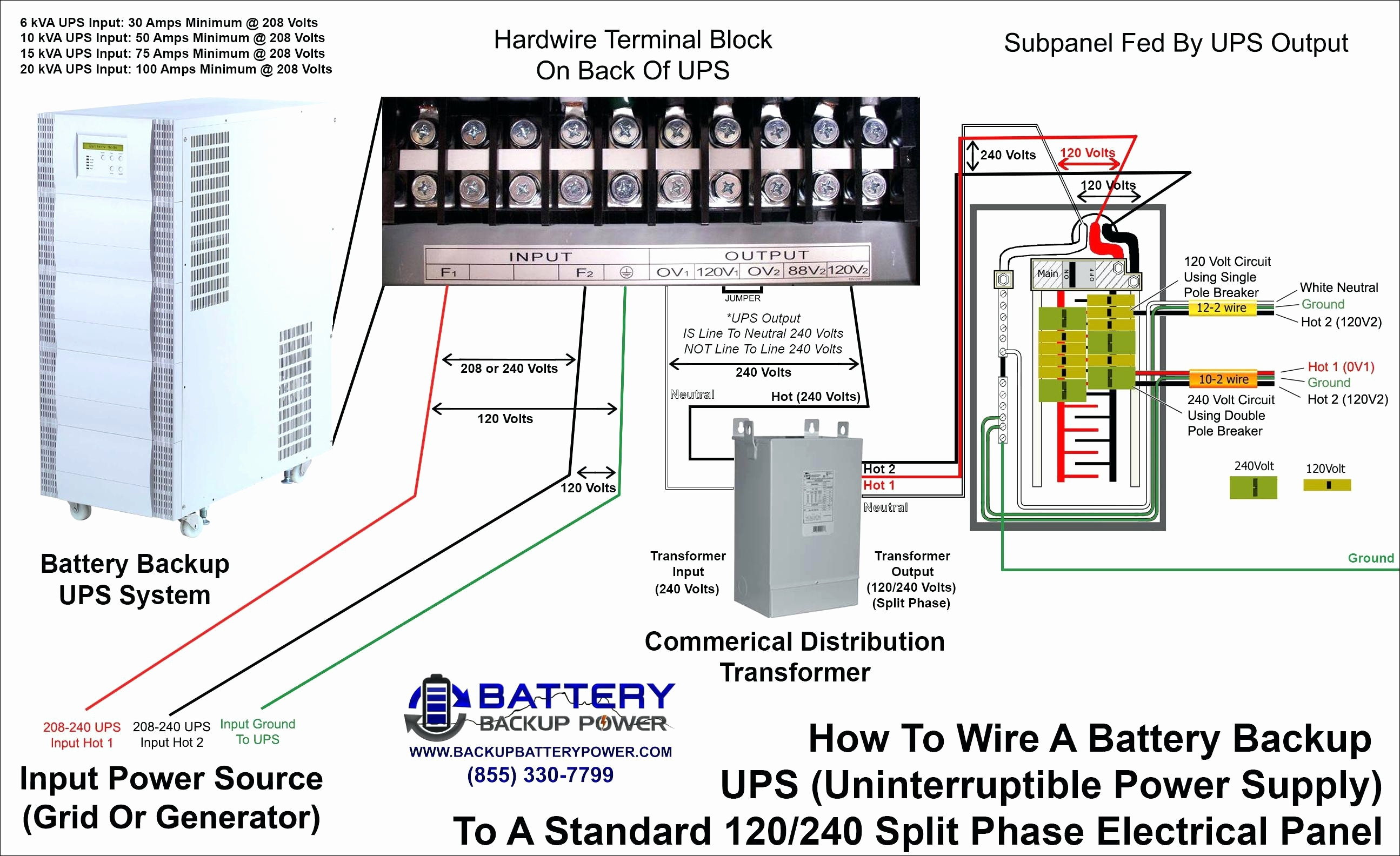 30 Amp To 50 Amp Adapter Wiring Diagram – Simple Wiring Diagram - 30 Amp Rv Wiring Diagram