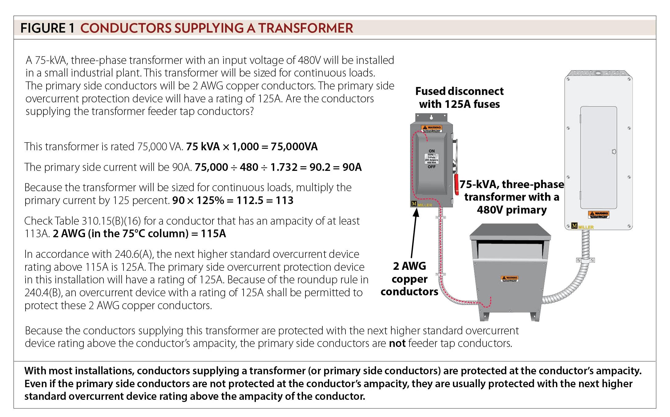 30 Kva Transformer Wiring Diagram | Wiring Diagram - 3 Phase Transformer Wiring Diagram