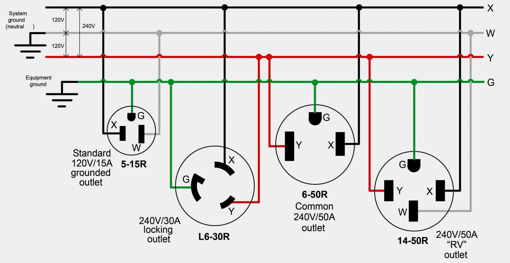 30 Twist Lock Plug Wiring Diagram - Schematics Wiring Diagram - 20 Amp Twist Lock Plug Wiring Diagram