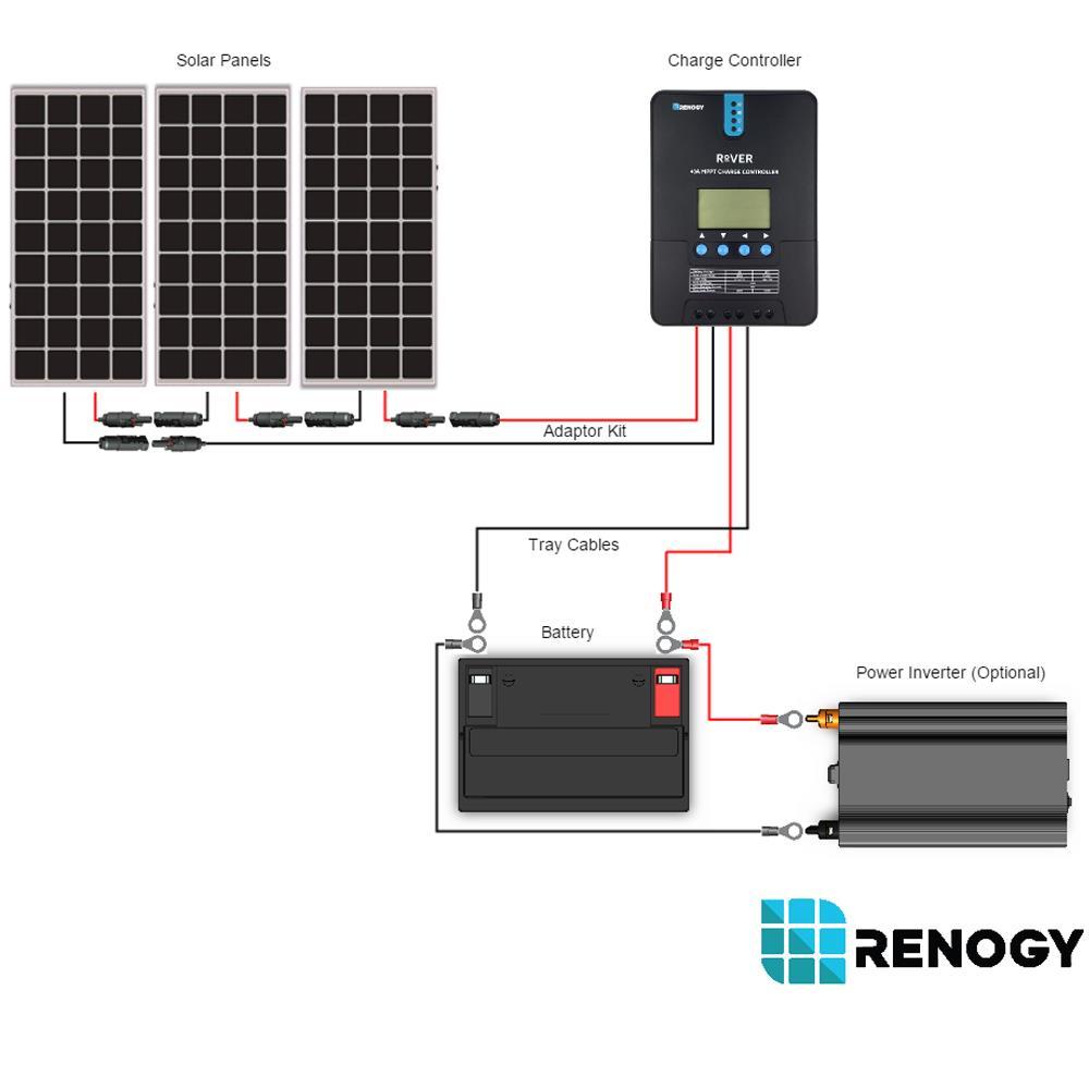 300 Watt 12 Volt Monocrystalline Solar Starter Kit W/ Mppt Charge - Renogy Wiring Diagram