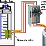 30A Disconnect Wiring Diagram   Just Another Wiring Diagram Blog •   30 Amp Disconnect Wiring Diagram