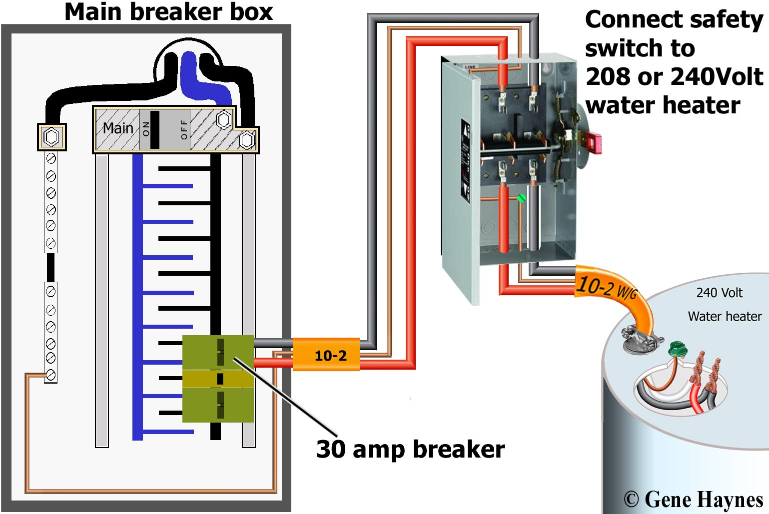 30A Disconnect Wiring Diagram - Just Another Wiring Diagram Blog • - 30 Amp Disconnect Wiring Diagram