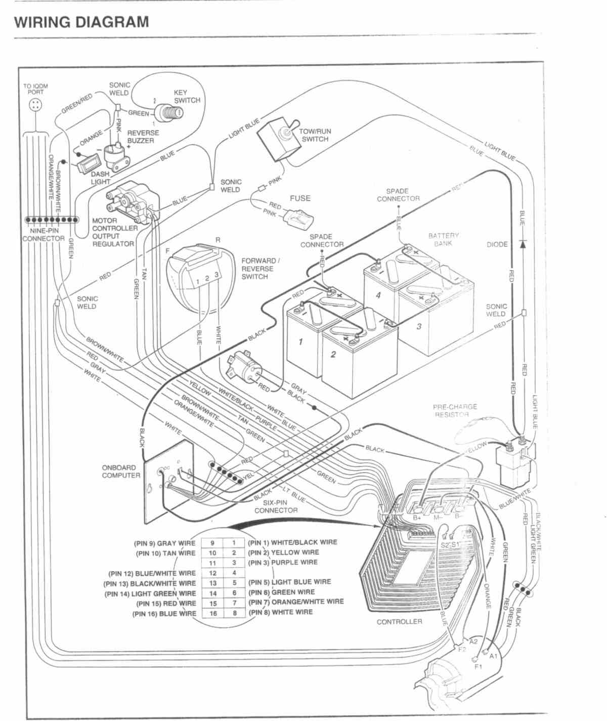 36 Volt Club Car Wiring Diagram Precedent | Manual E-Books - 2008 Club Car Precedent Wiring Diagram