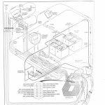 36 Volt Club Car Wiring Diagram Precedent | Manual E Books   Club Car Precedent Wiring Diagram