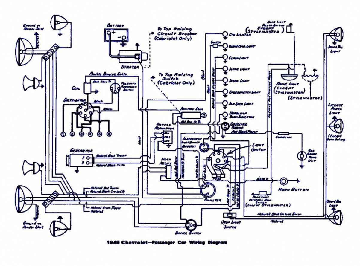 36 Volt Ezgo Wiring Diagram 1997 - Wiring Diagrams Hubs - Yamaha Golf Cart Wiring Diagram