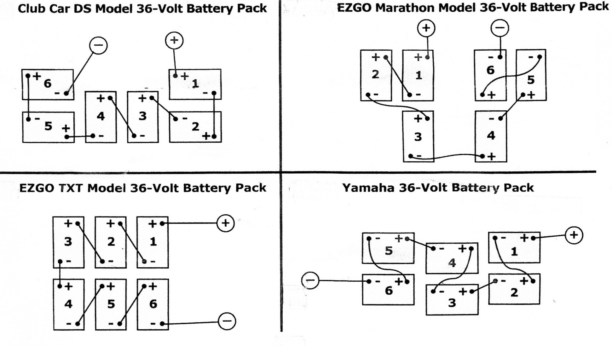 Ezgo 36 Volt Wiring Diagram | Wiring Diagram