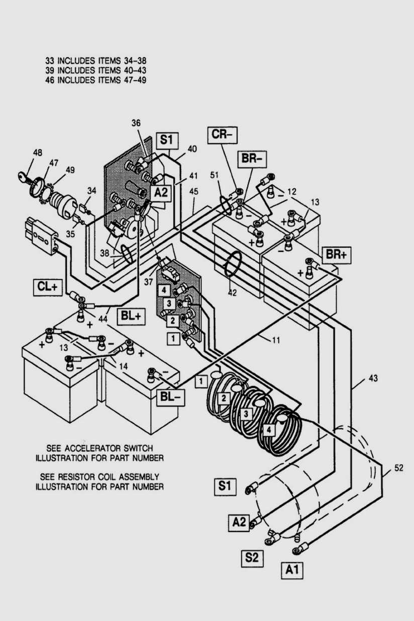 36V Wiring Diagram | Wiring Diagram - 36 Volt Ez Go Golf Cart Wiring Diagram