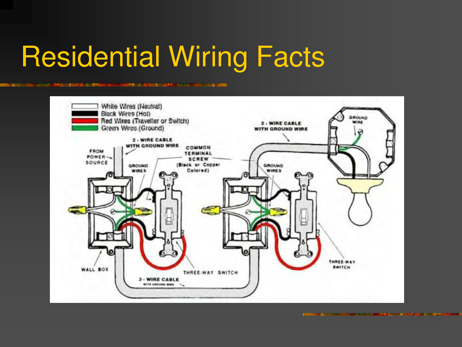 4 Best Images Of Residential Wiring Diagrams - House Electrical - House Electrical Wiring Diagram
