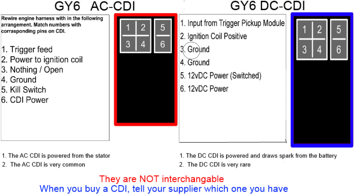 Cdi 6 Pin Wiring Diagram from annawiringdiagram.com
