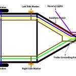 4 Pin Flat Wiring Harness Diagram   Wiring Diagram Data   7 Pin Wiring Diagram