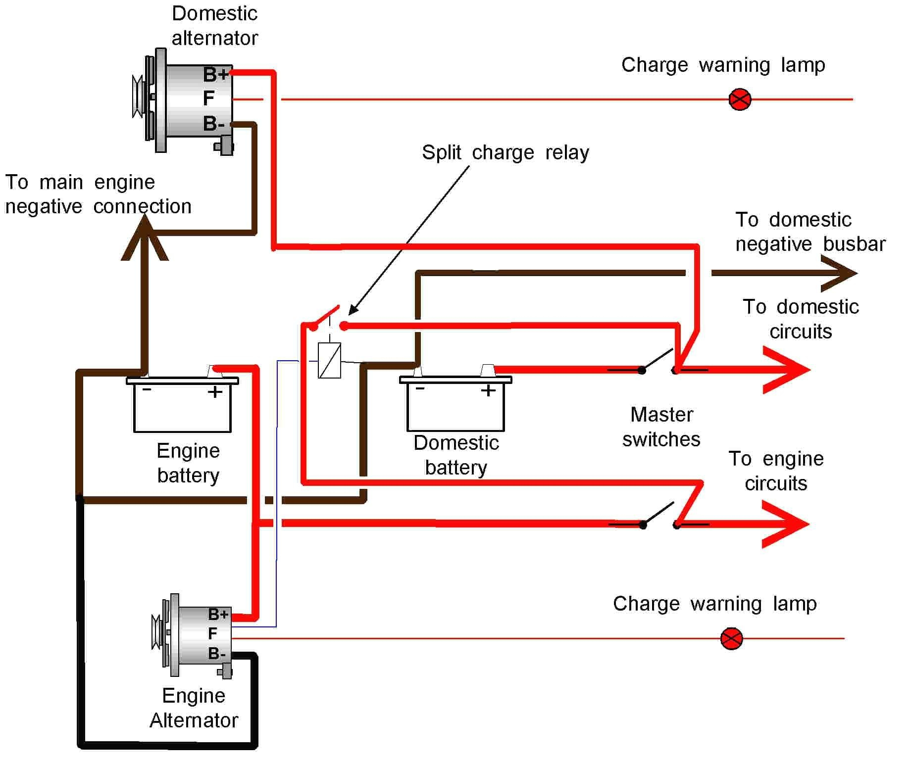 Honda 4 Pin Alternator Wiring Diagram
