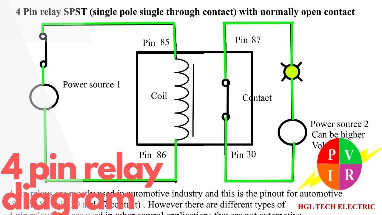 4 Pin Relay Diagram. 4 Pin Relay Wiring. 4 Pin Relay Animation. 4 - 4 Prong Relay Wiring Diagram