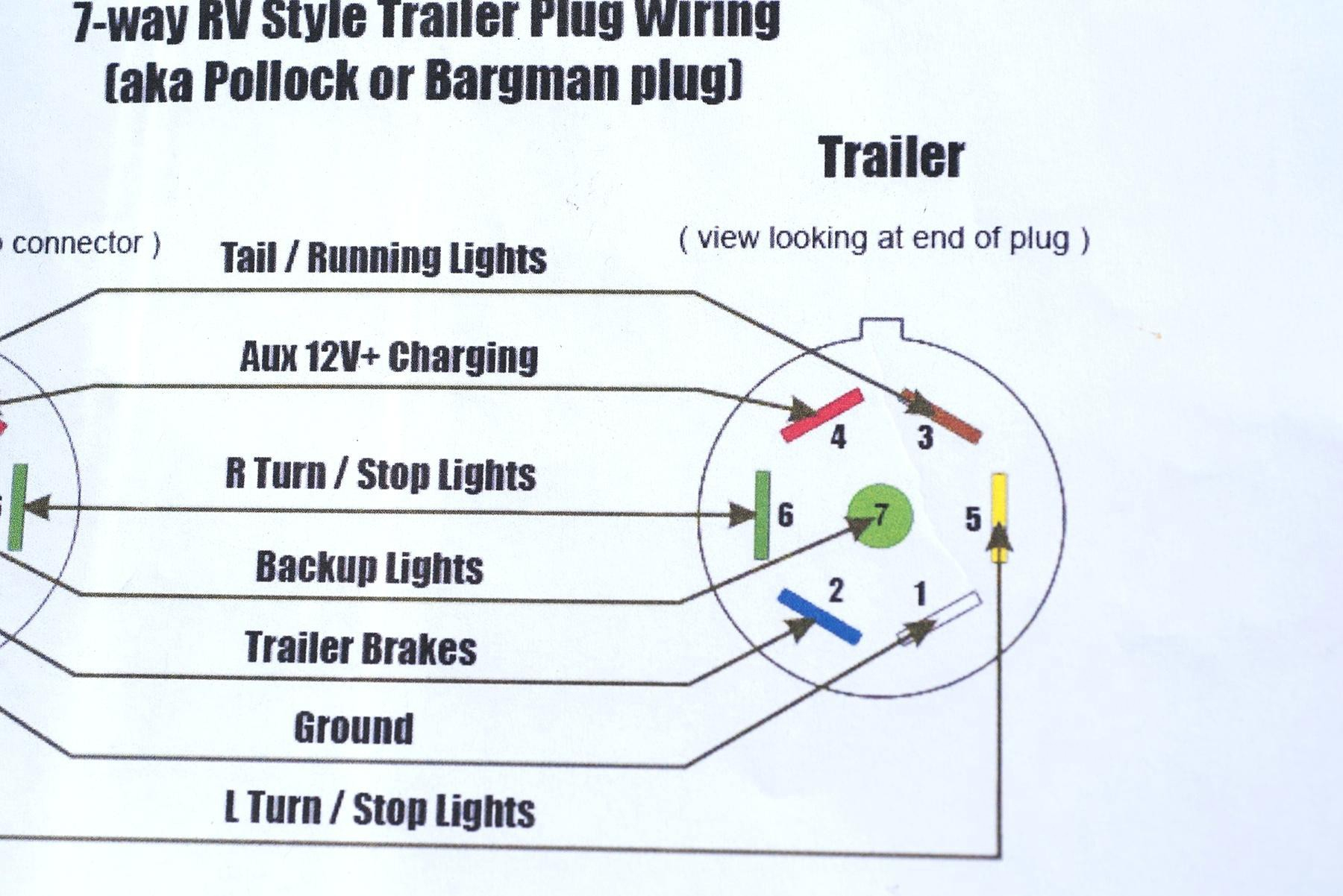 4 Pin Wiring Diagram Blurts Me Best Of Trailer - Roc-Grp - 4 Prong Generator Plug Wiring Diagram