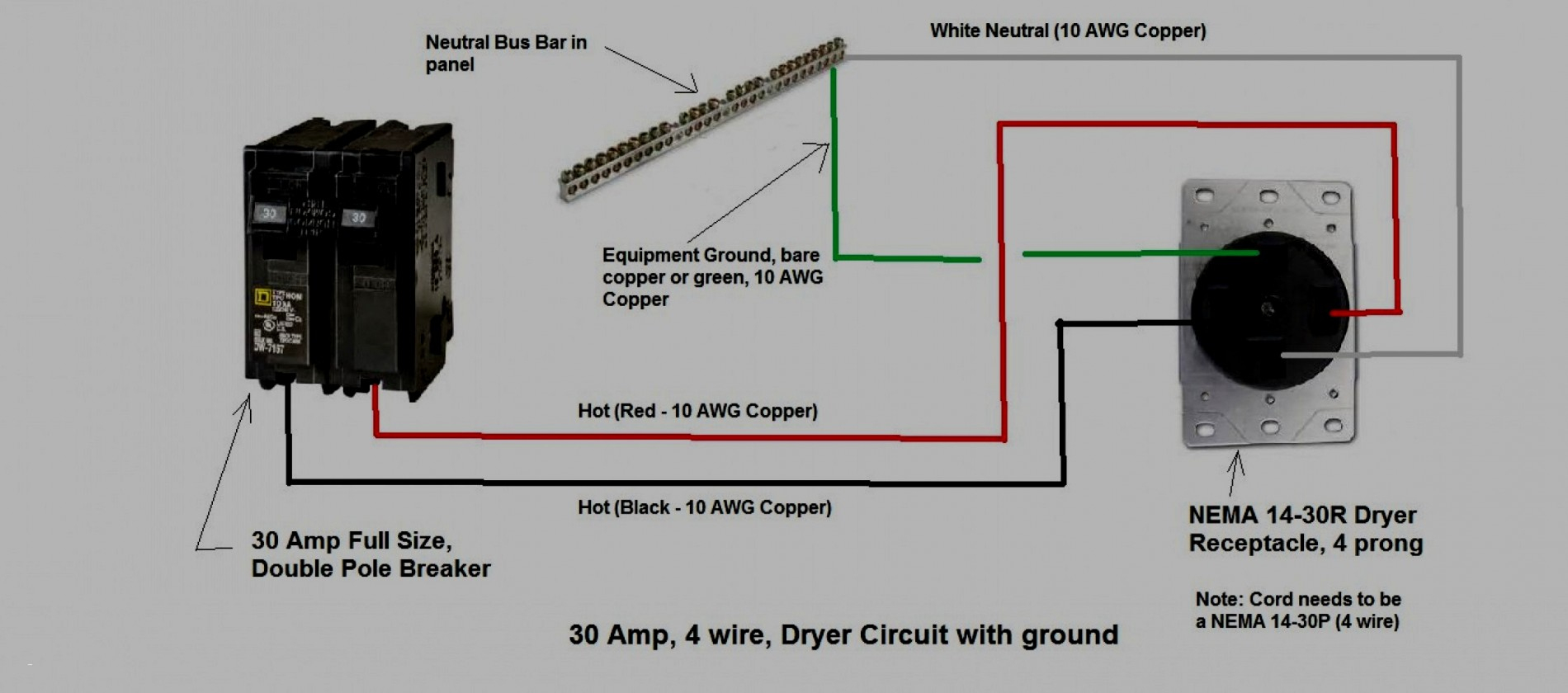 Wiring Diagram For 30 Amp Plug from annawiringdiagram.com