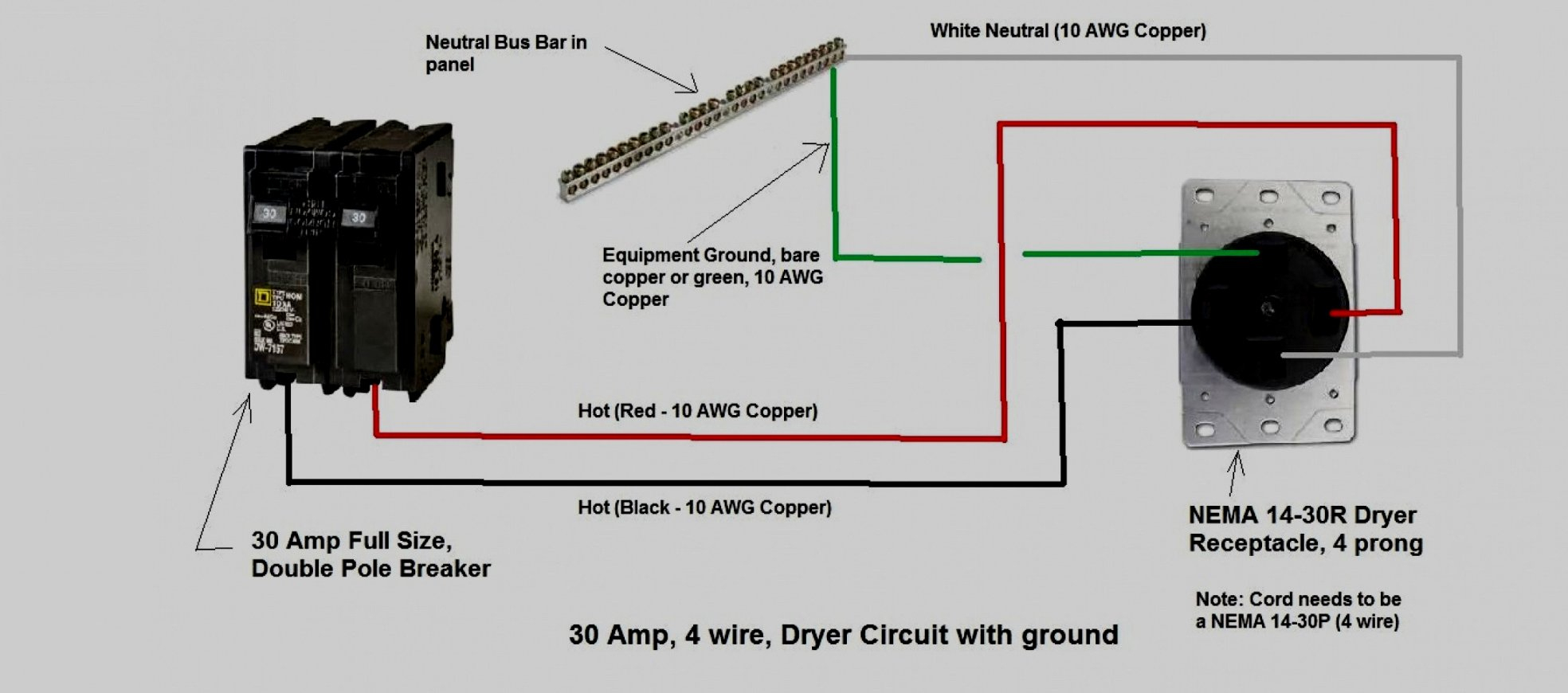4 Prong Dryer Outlet Wiring Diagram from annawiringdiagram.com
