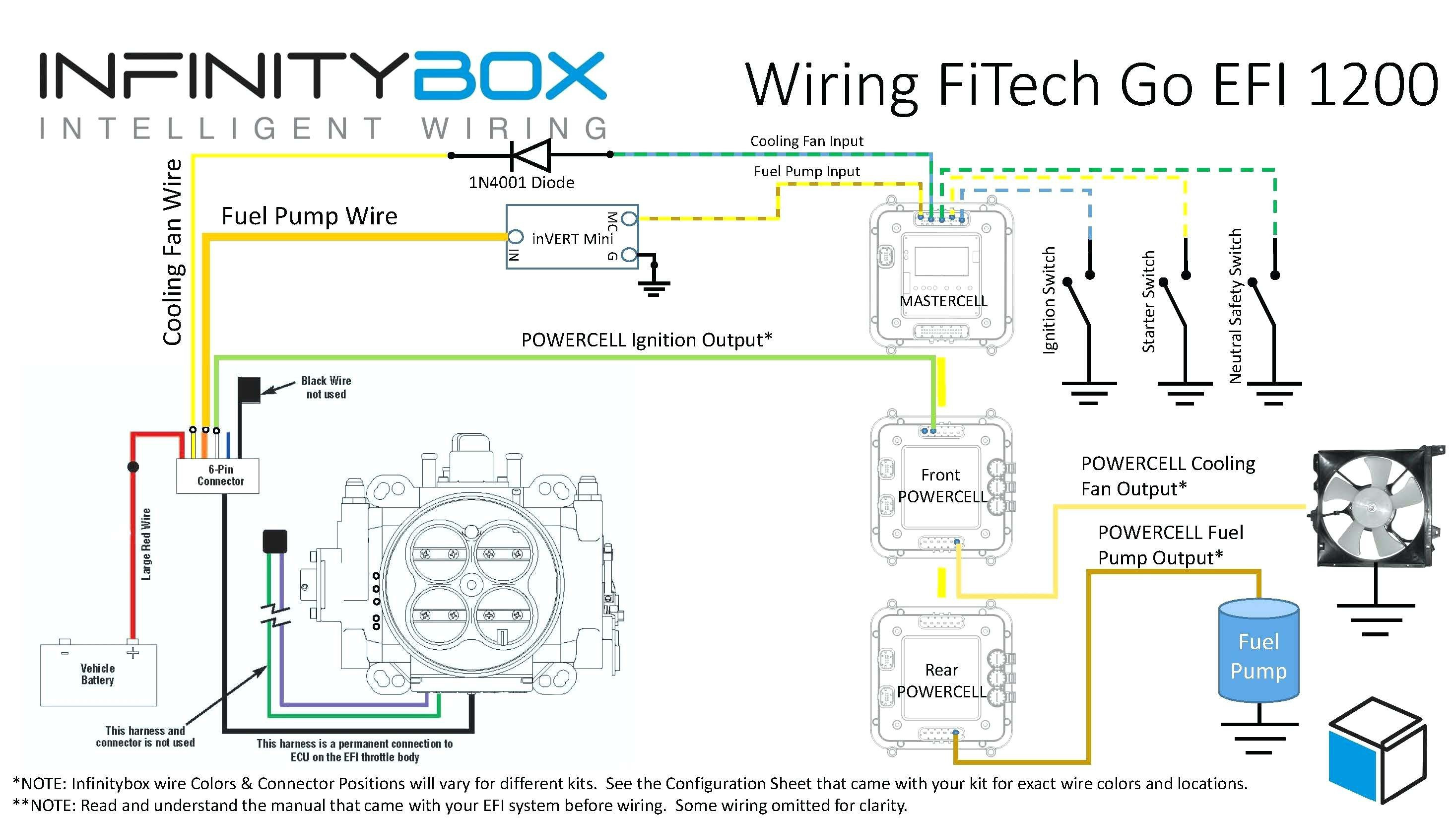 4 Prong Twist Lock Plug Wiring Diagram