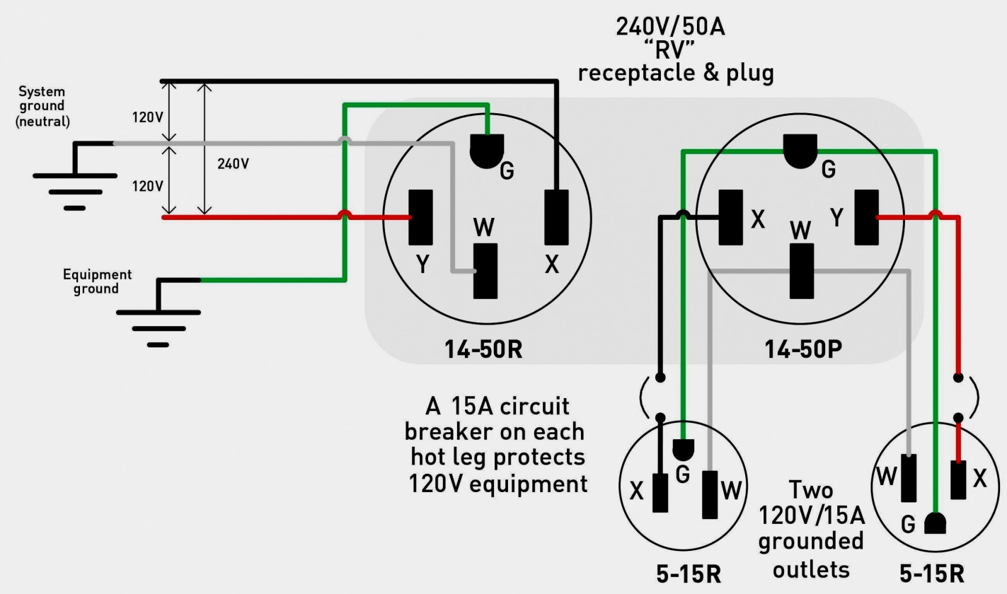 4 Prong Twist Lock Plug Wiring Diagram | Wiring Diagram - 4 Prong Twist Lock Plug Wiring Diagram