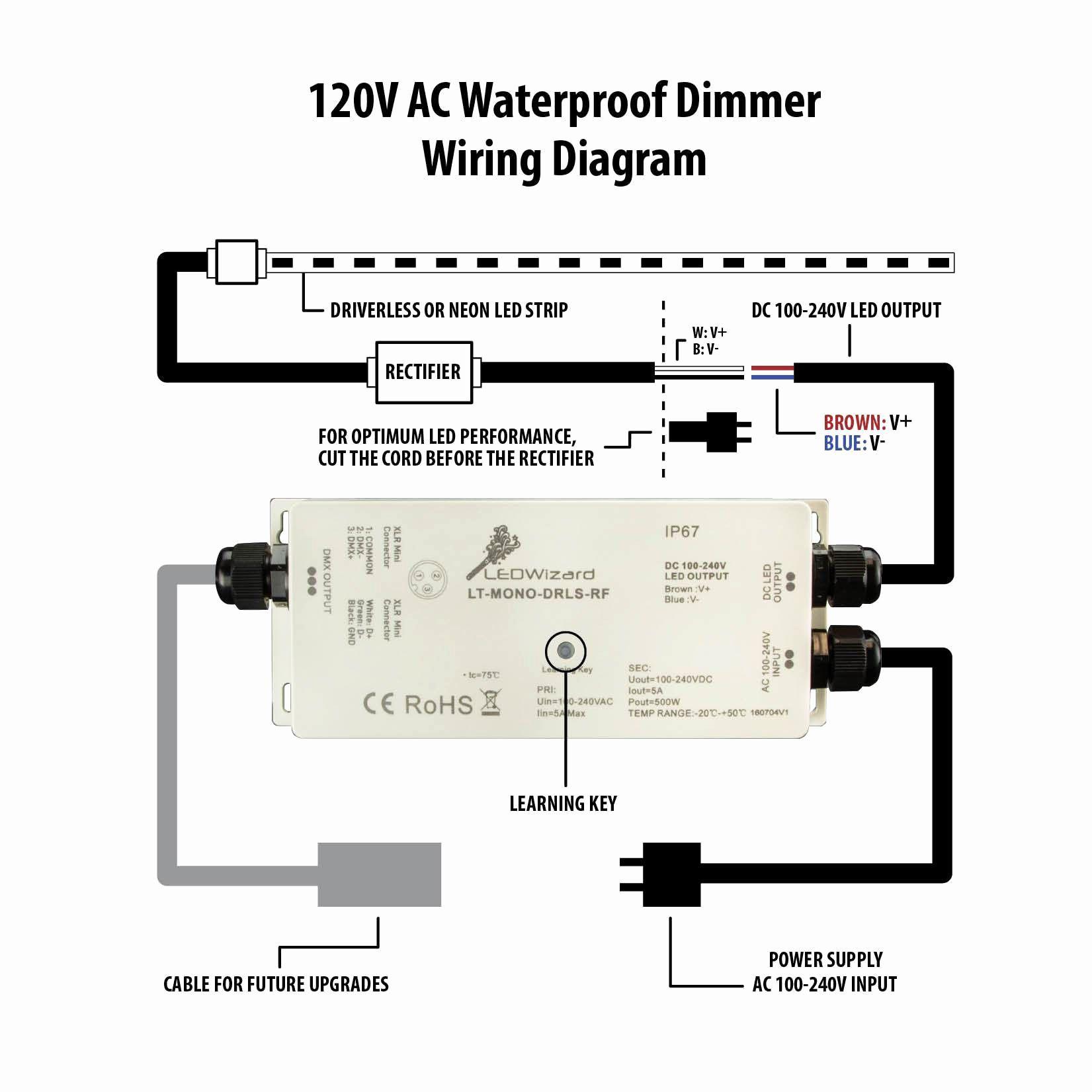 4 Prong Twist Plug Wiring Diagram | Wiring Diagram - 4 Prong Twist Lock Plug Wiring Diagram