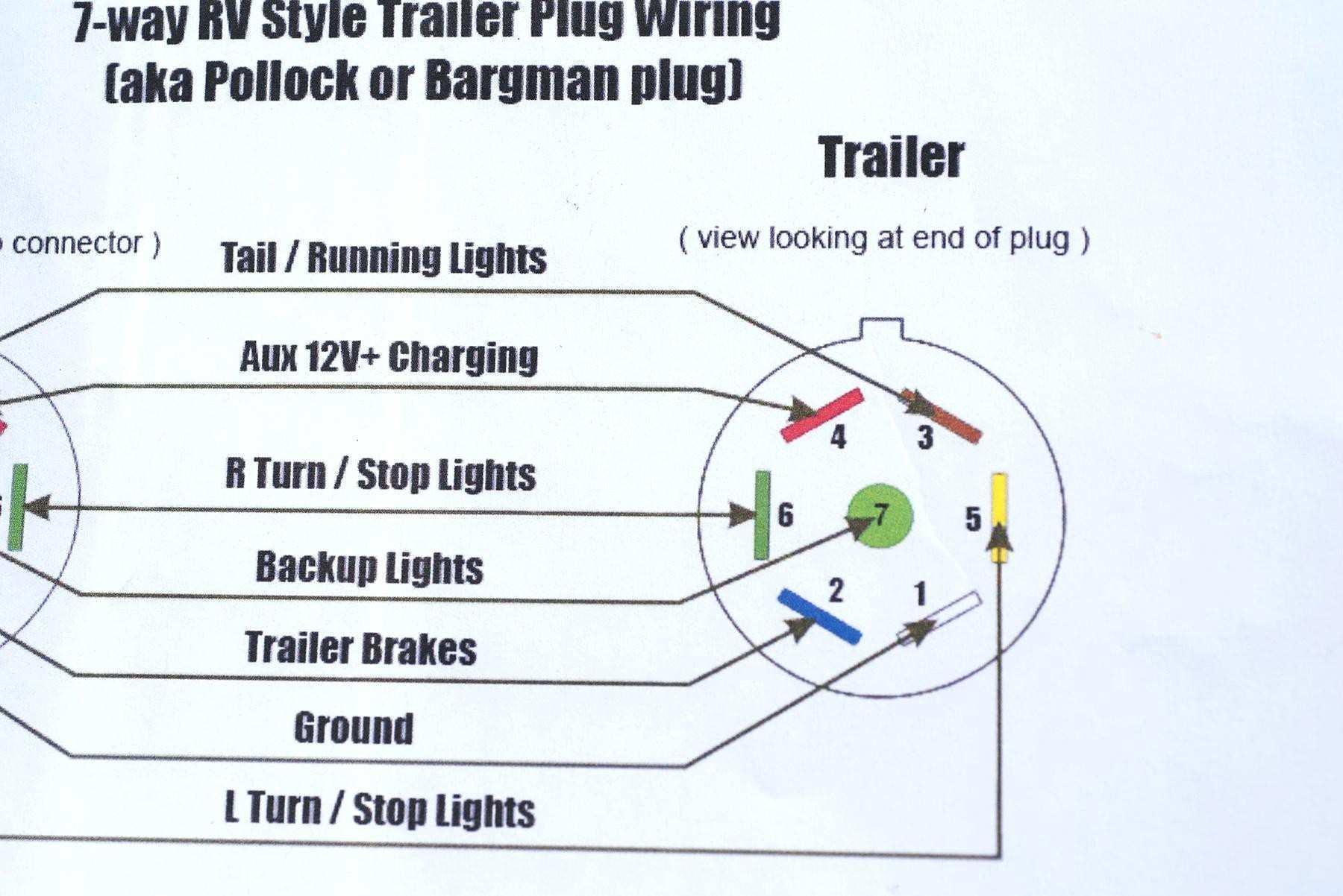 4 Way Trailer Wiring Diagram Ford | Wiring Diagram - Ford Trailer Wiring Diagram 7 Way