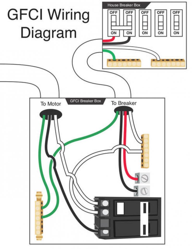 4 Wire Gfci Wiring - Data Wiring Diagram Schematic - Gfci Wiring Diagram