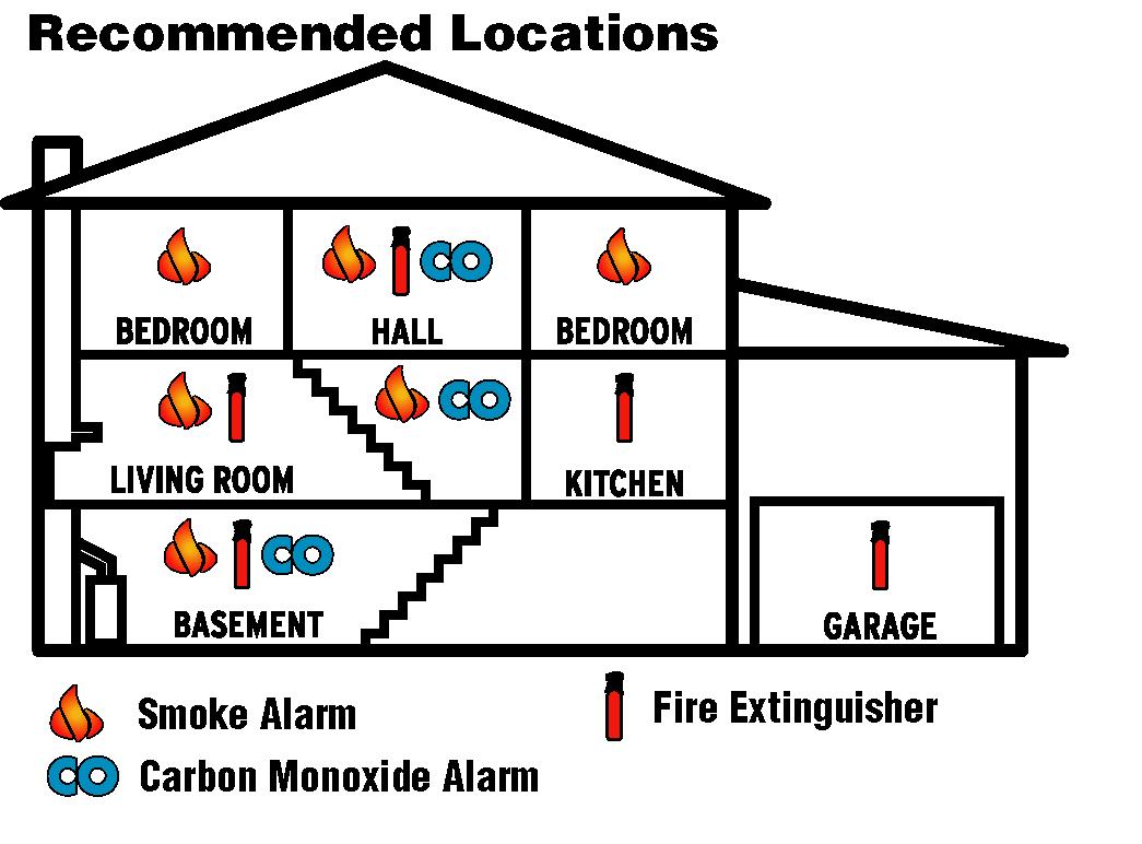 4 Wire Smoke Detector Wiring Diagram Detectors Even | Manual E-Books - 4 Wire Smoke Detector Wiring Diagram