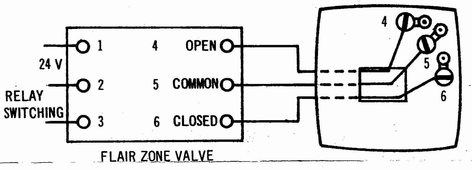 4 Wire Zone Valve Diagram - Wiring Diagrams Hubs - Honeywell Zone Valve Wiring Diagram