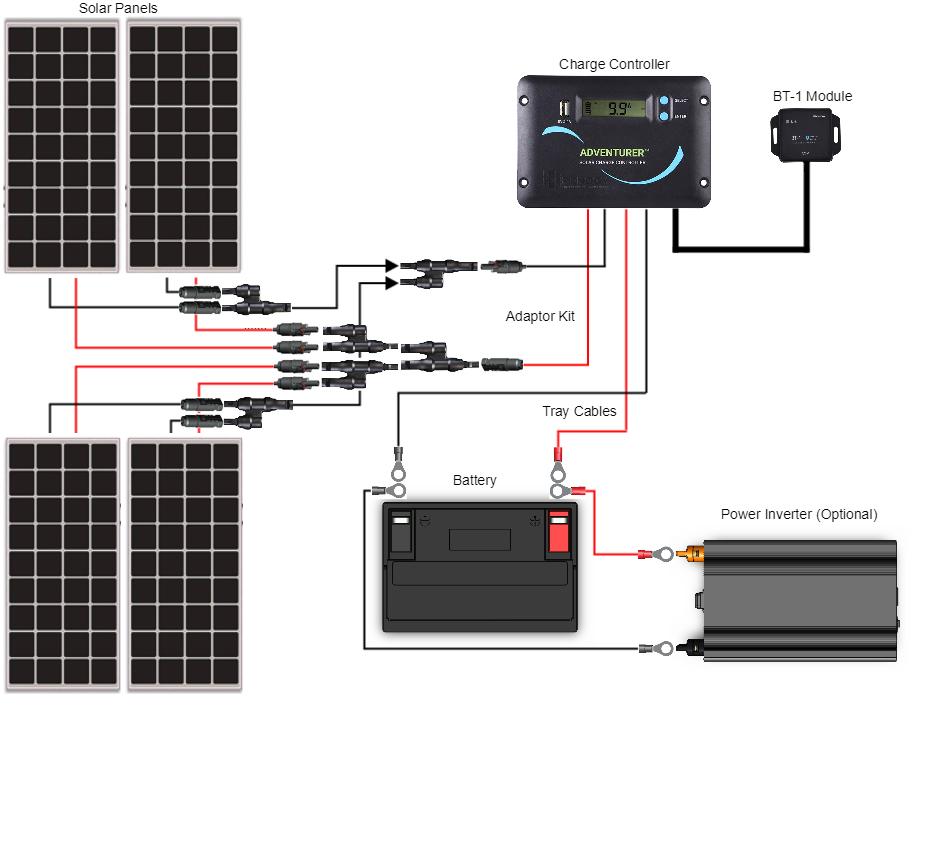 Rv Inverter Wiring Diagram