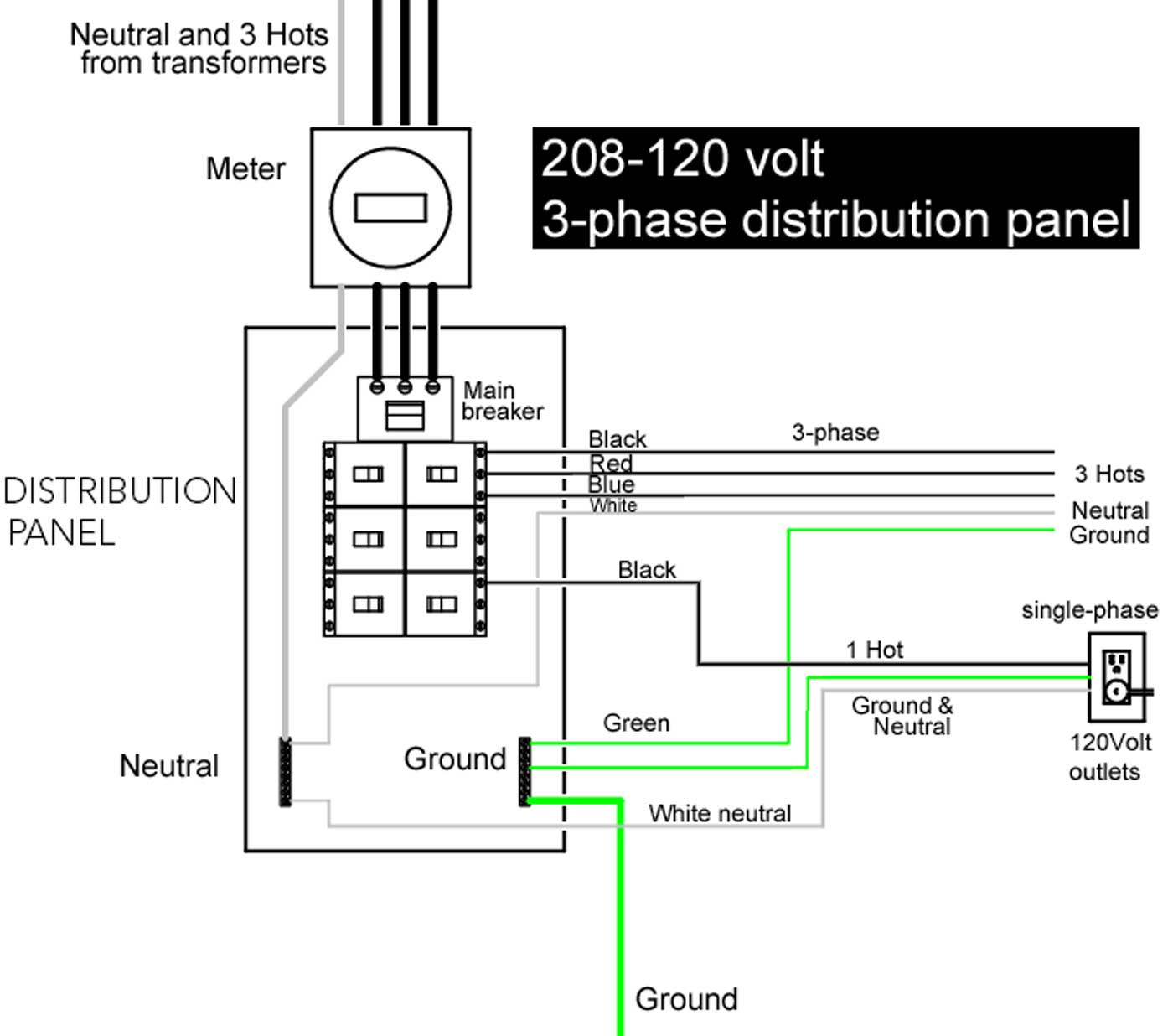 440 Single Phase Wiring Diagram | Wiring Diagram - 208 Volt Single Phase Wiring Diagram