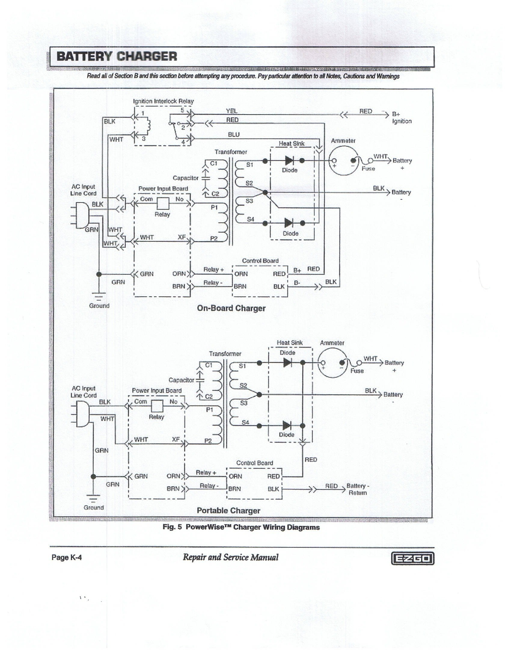 Diagram 1998 1999 Club Car 48 Volt Diagram Full Version Hd Quality Volt Diagram Troydiagram Radd Fr