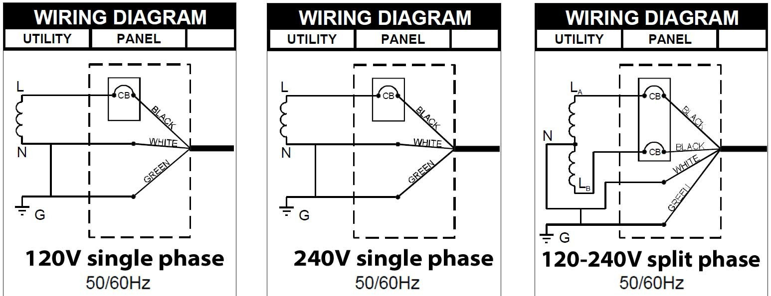 diagram] 480v to 240v single phase transformer wiring diagram full version  hd quality wiring diagram - heartdiagram.patinage-angers.fr  diagram database