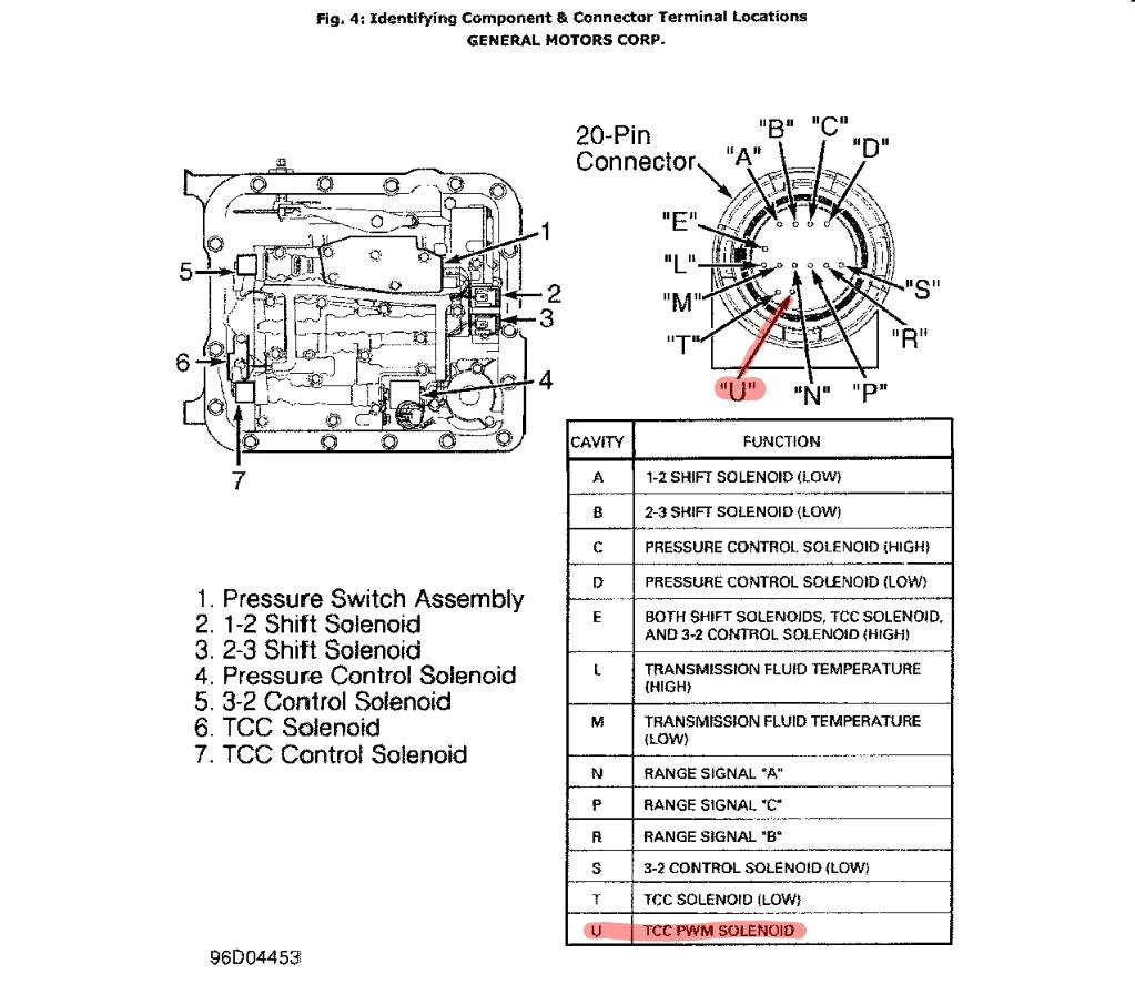 4L60E Transmission Wiring Diagram - Lorestan - 4L60E Transmission Wiring Diagram