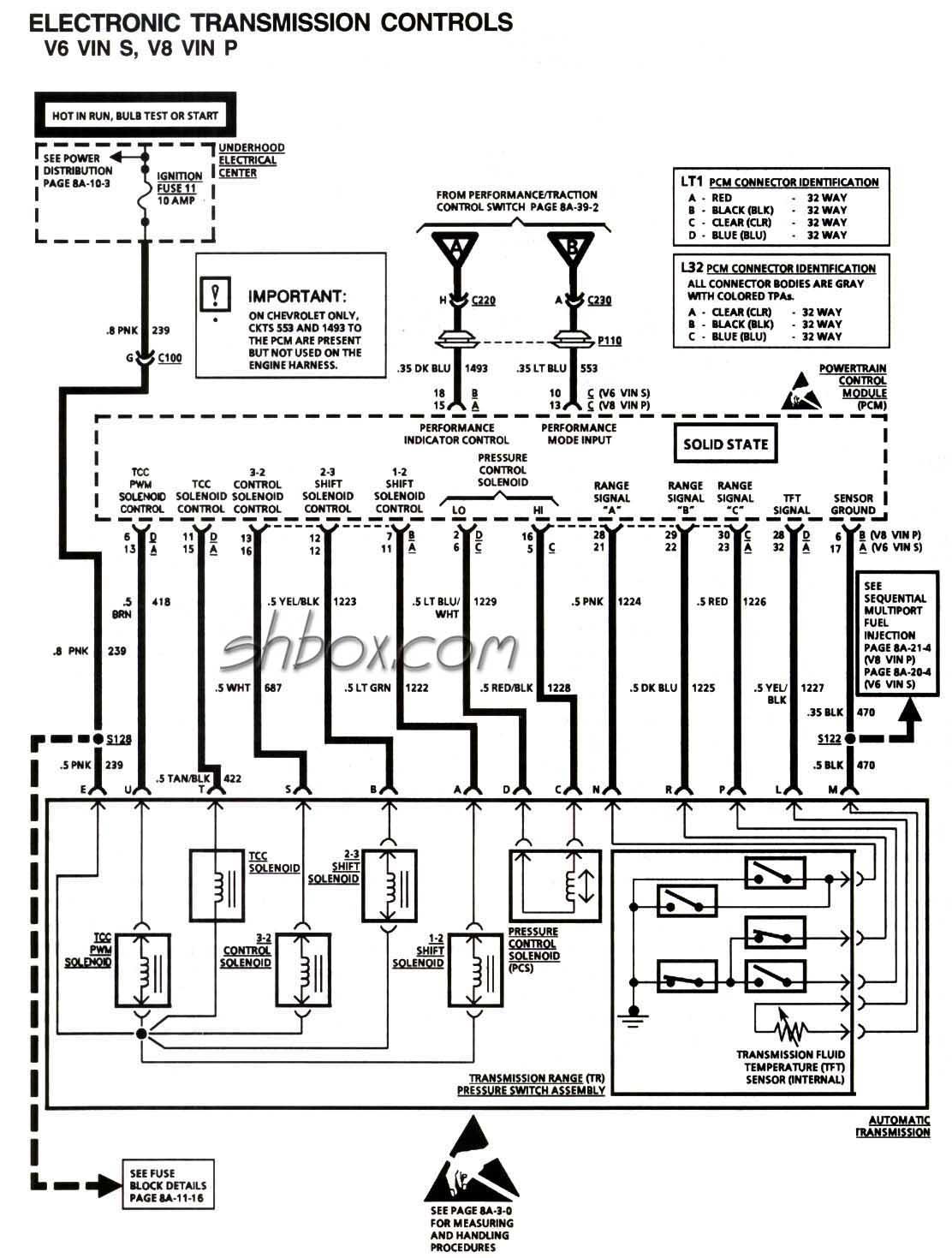 4L60E Wiring Control - Wiring Diagrams Hubs - 4L60E Wiring Diagram