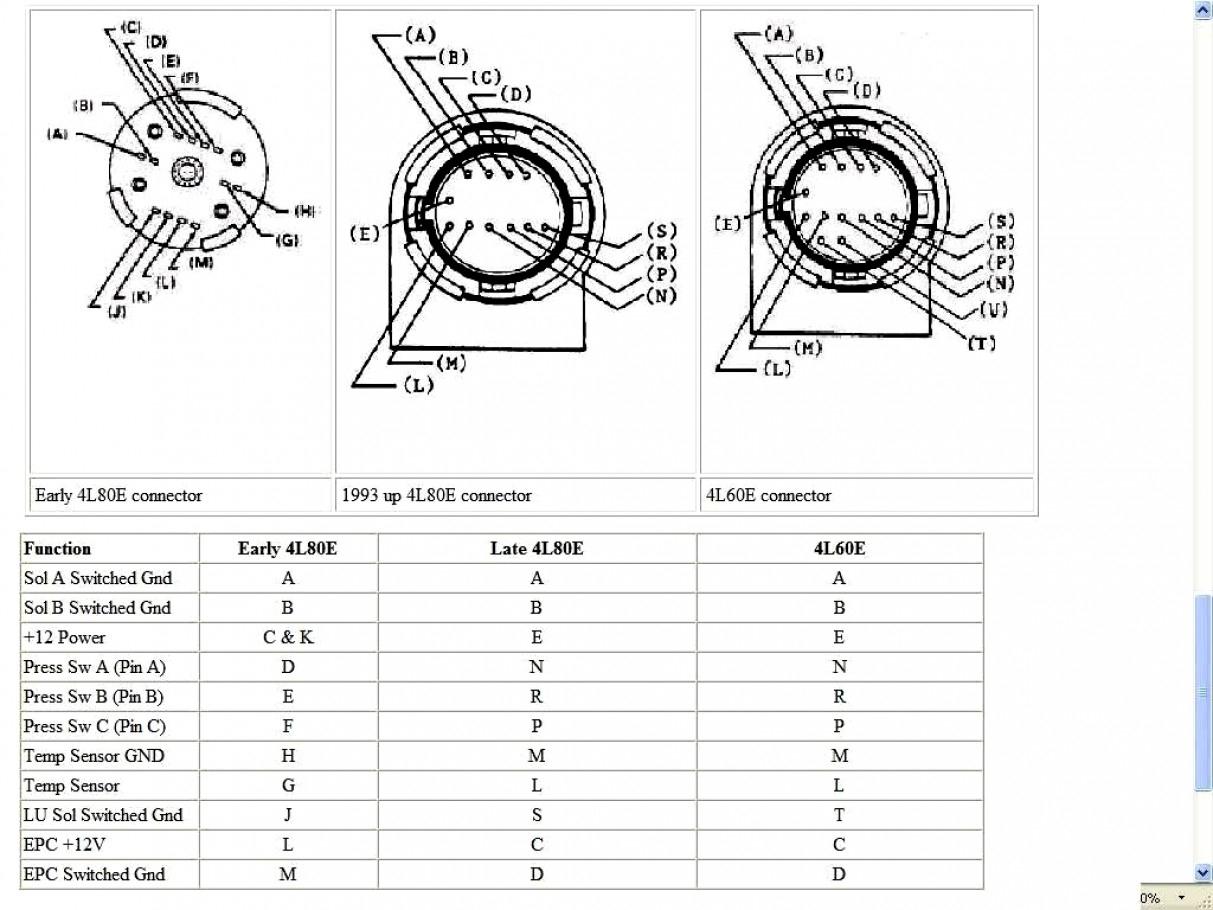 4T40E Diagram   Wiring Diagram - 4L60E Wiring Harness Diagram