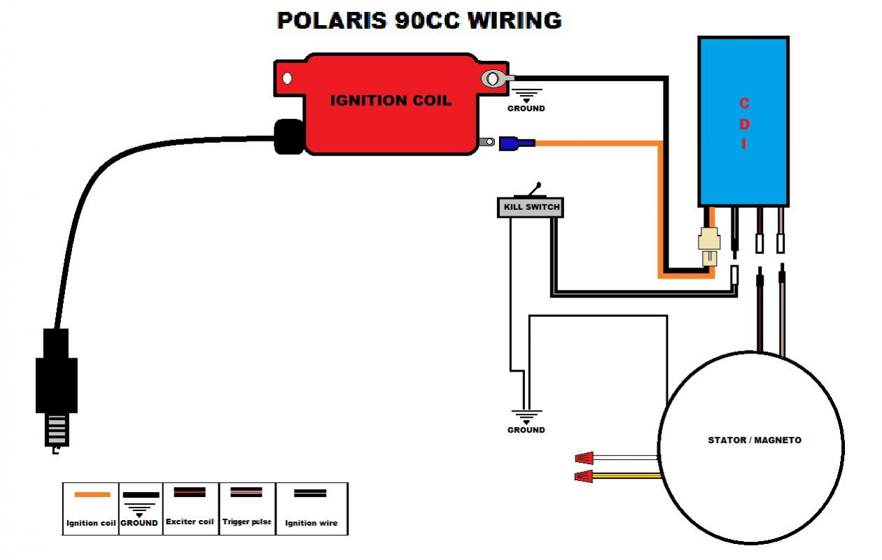 5 Pin Cdi Wire Diagram | Manual E-Books - 5 Pin Cdi Wiring Diagram