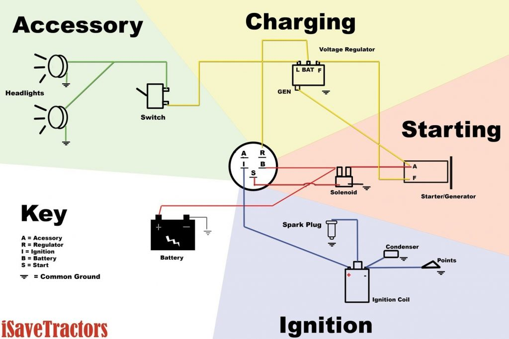 5 Prong Ignition Switch Diagram
