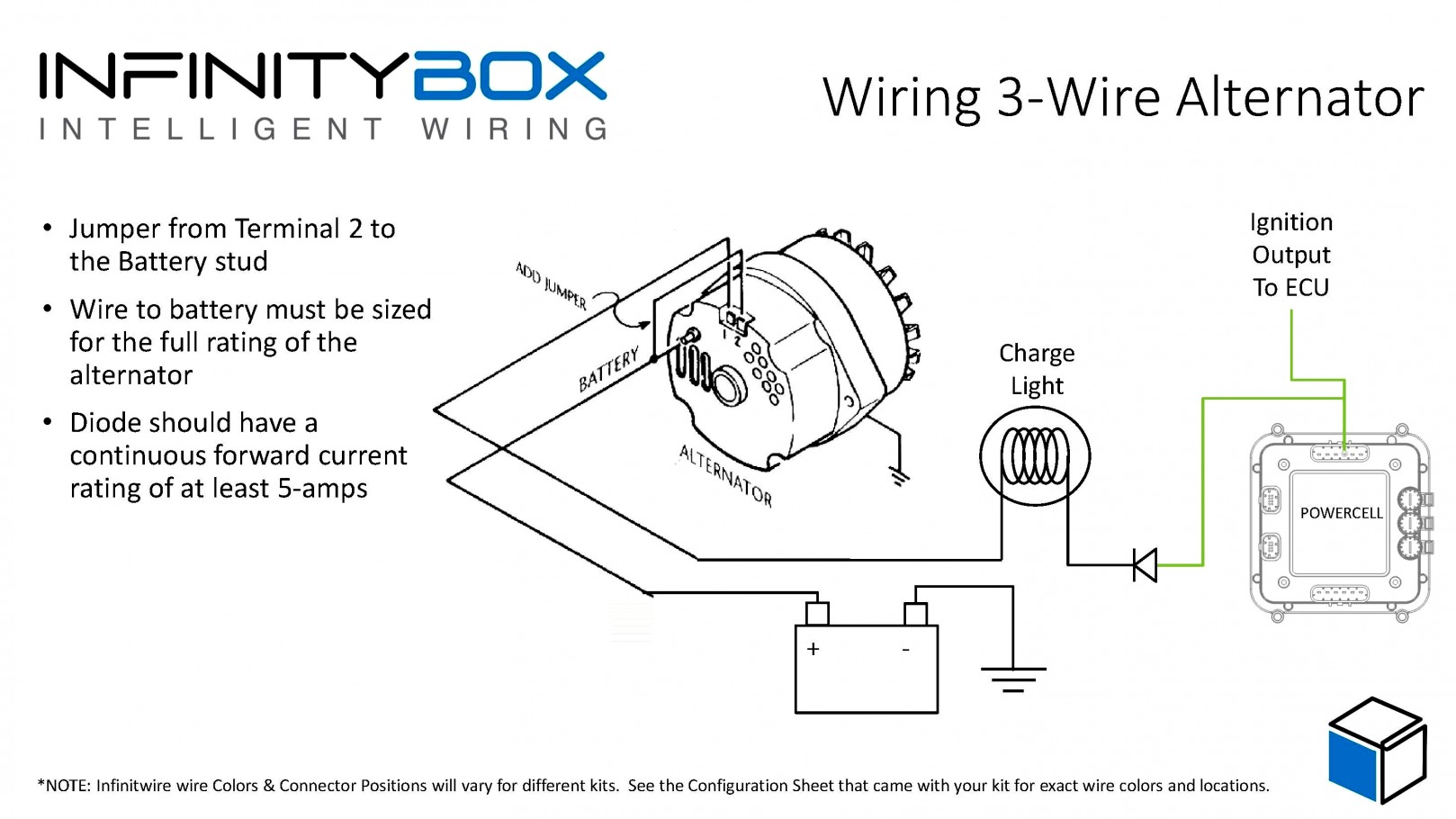 5 Wire Alternator Diagram - Wiring Diagram - Chevy 4 Wire Alternator Wiring Diagram