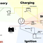 5 Wire Ignition Switch   Wiring Diagram Blog   Ignition Switch Wiring Diagram