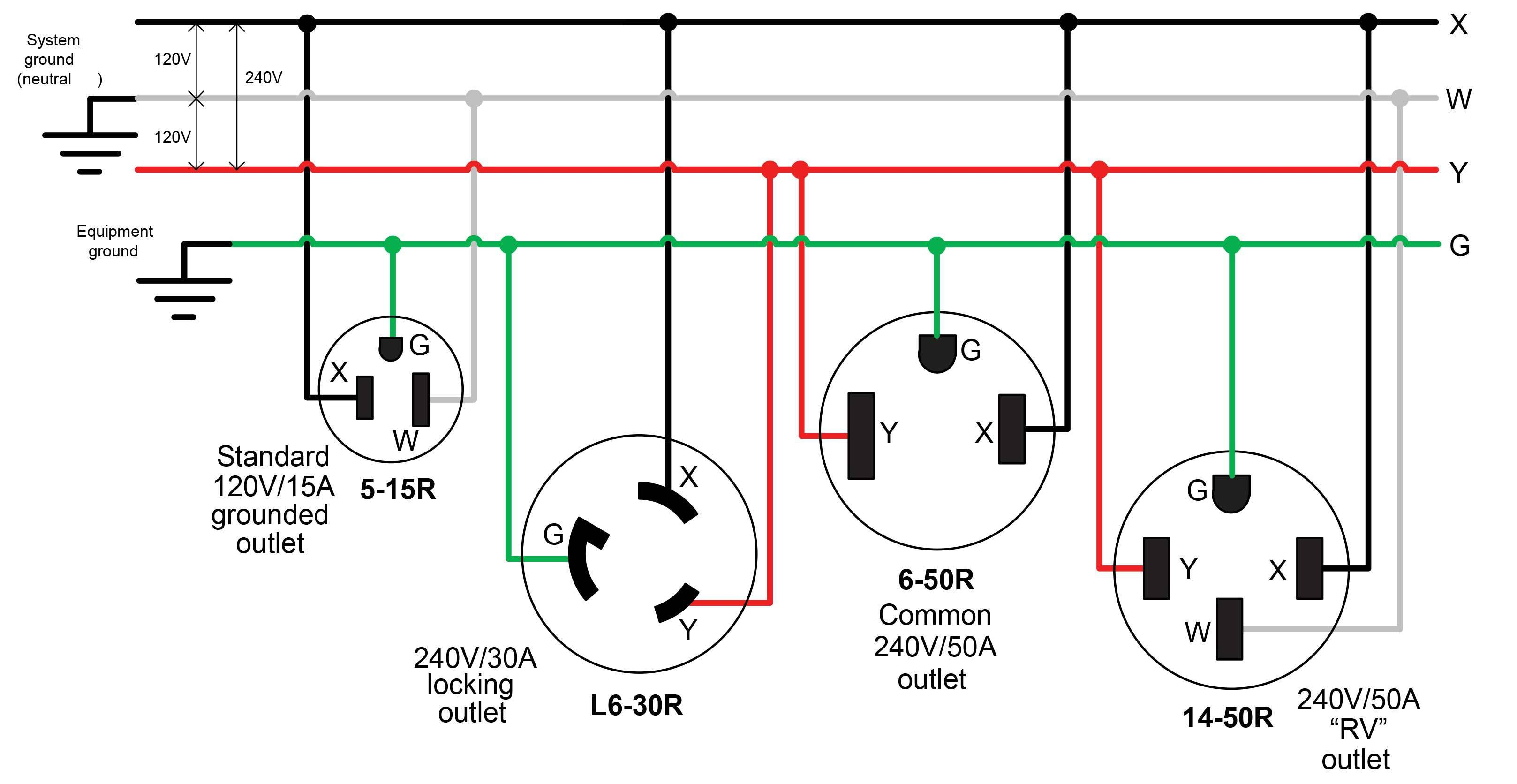 50 Amp To 30 Amp Wiring Diagram   Manual E-Books - 50 Amp Plug Wiring Diagram