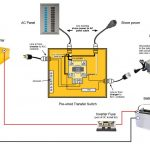 50 Amp Transfer Switch Wiring Diagram | Wiring Diagram   50 Amp Rv Wiring Diagram