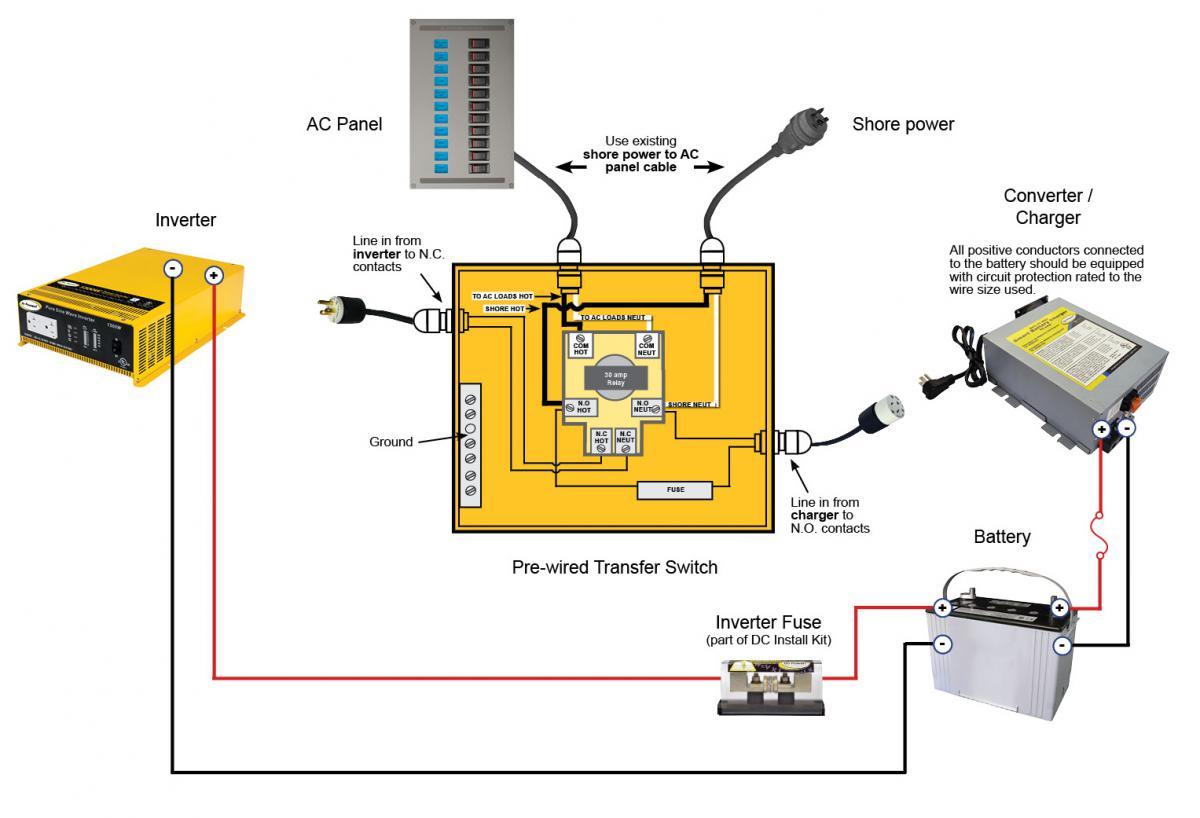 50 Amp Transfer Switch Wiring Diagram | Wiring Diagram - 50 Amp Rv Wiring Diagram