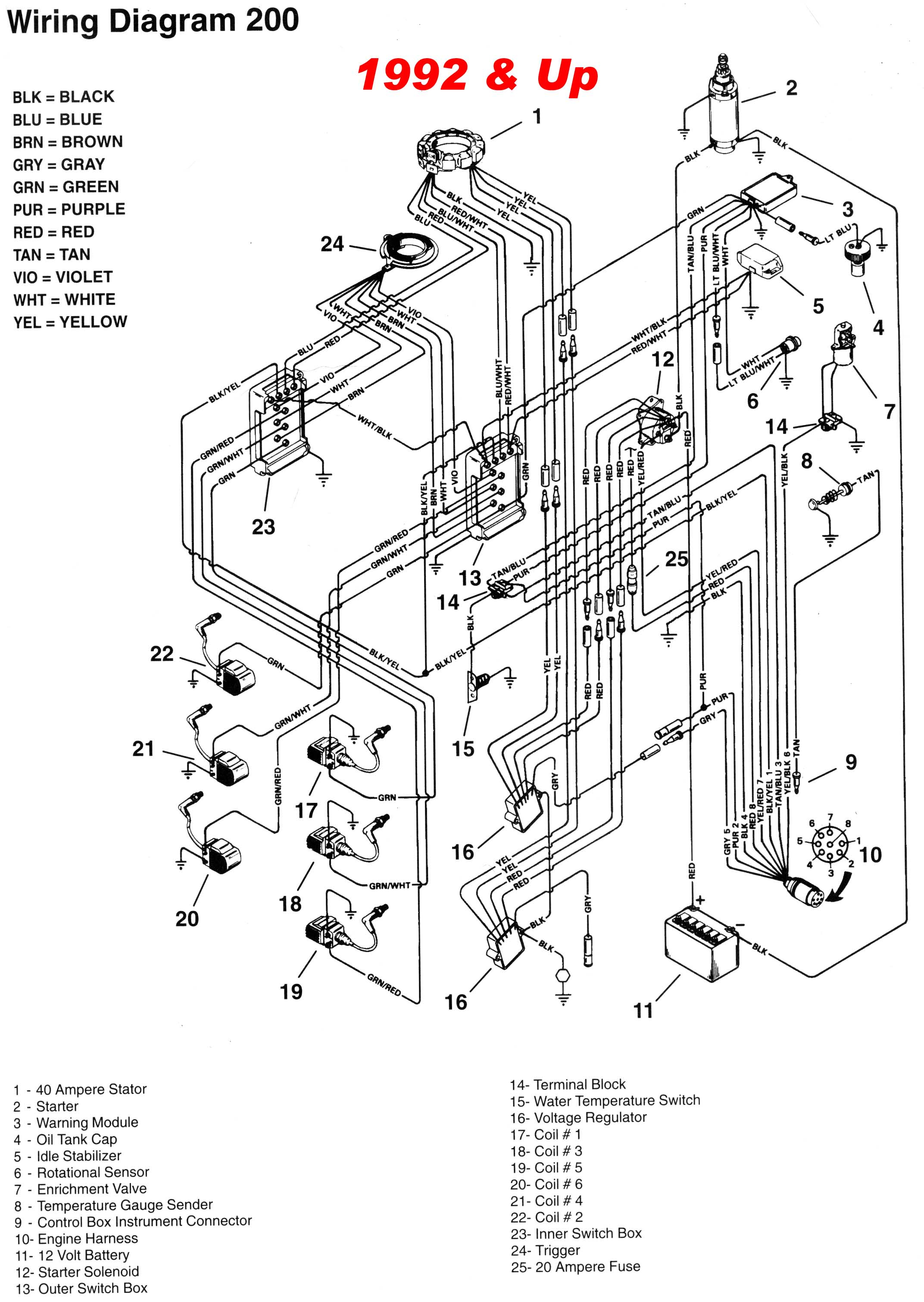 50 Hp Mercury Outboard Wiring Diagram - Wiring Diagram Explained - Evinrude Ignition Switch Wiring Diagram